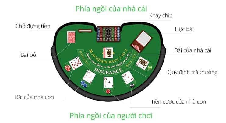 xì dách, blackjack, cách chơi xì dách, cách chơi blackjack, blackjack online, xì dách online, sòng bài ,sòng bạc, w88,