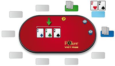 flop, flop là gì, cách chơi bài poker tại flop, cách chơi poker tại flop,