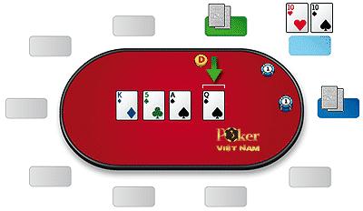 Turn, cược Turn, vòng cược turn, vòng cược lá bài thứ 4, cược poker