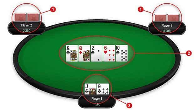 bài poker, bài tẩy, bài chung, poker hand, bài poker hand, bàn poker, game đánh bài, game bài, đánh bài poker, trò chơi đánh bài, trò chơi bài, trò chơi đánh bài poker, trò chơi bài poker, xì tố