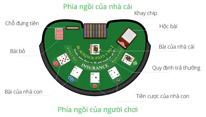 xì dách; chơi xì dách; bài xì dách; cách chơi xì dách; luật xì dách; luật chơi xì dách; đánh bài xì dách; cách đánh bài xì dách; game bài xì dách; trò chơi xì dách; xì dách online; xì dách trên mạng; xì dách trực tuyến; backjack online; blackjack; online blackjack